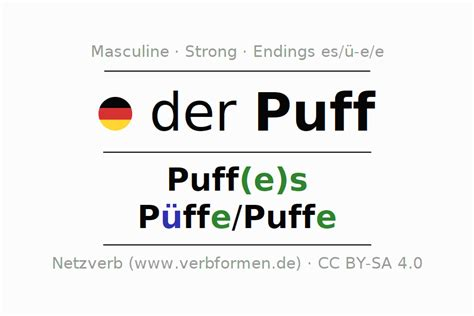 Declension Puff   All forms, plural, translation