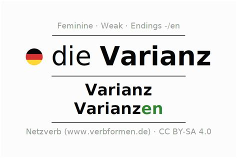 Declension Varianz (difference, variance) | All forms