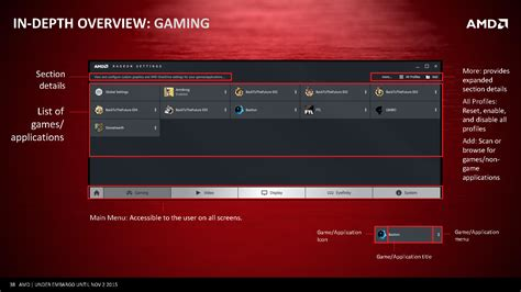 AMD Radeon Software Crimson Driver Announced, Completely