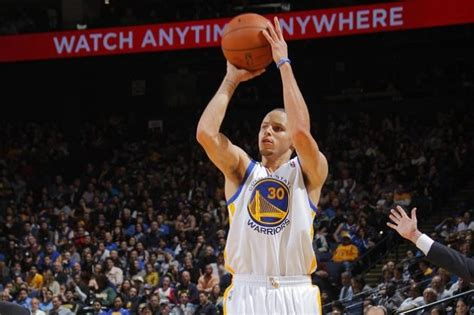Top 7 Shooters In Warriors Franchise History