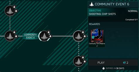 FIFA Mobile 18 TOTS: Community, EFL, Campaigns explained