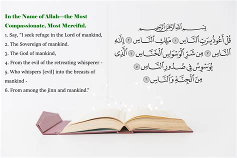 Surat An-Nas: What You Should Know About Quran's Last