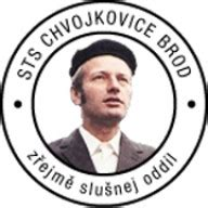 STS Chvojkovice Brod [STS] Homepage - Player Roster, Stats