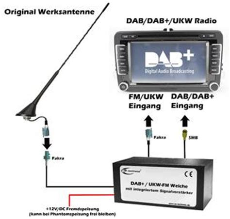 DAB/DAB+/UKW Antennenweiche, ge-tectronic